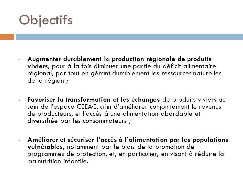 Objectifs Augmenter durablement la production régionale de produits viviers, pour à la fois diminuer une partie du déficit alimentaire régional, par t