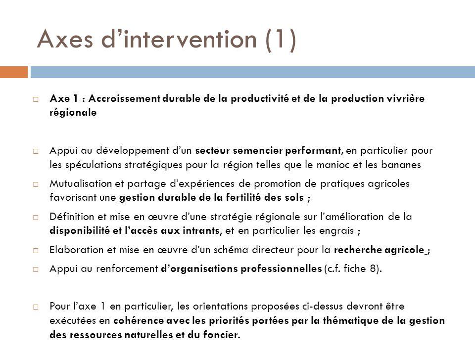 Axes dintervention (1) Axe 1 : Accroissement durable de la productivité et de la production vivrière régionale Appui au développement dun secteur seme