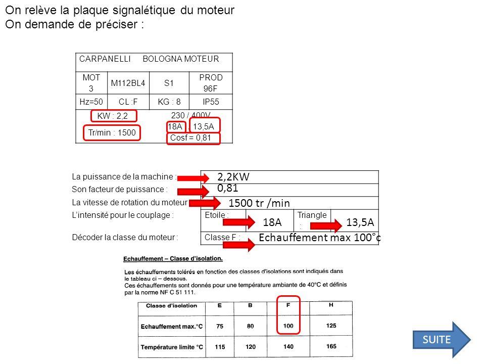 CARPANELLI BOLOGNA MOTEUR MOT 3 M112BL4S1 PROD 96F Hz=50CL :FKG : 8IP55 KW : 2,2 230 / 400V 18A / 13,5A Tr/min : 1500 Cosf = 0,81 La puissance de la m