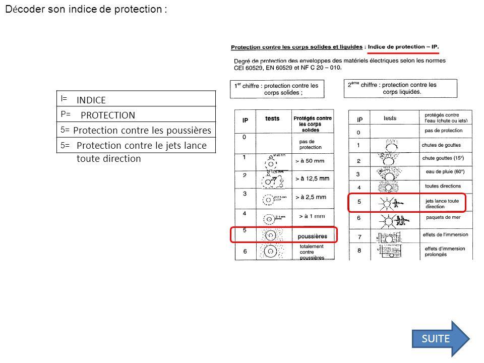 I= P= 5= D é coder son indice de protection : INDICE PROTECTION Protection contre les poussières Protection contre le jets lance toute direction SUITE