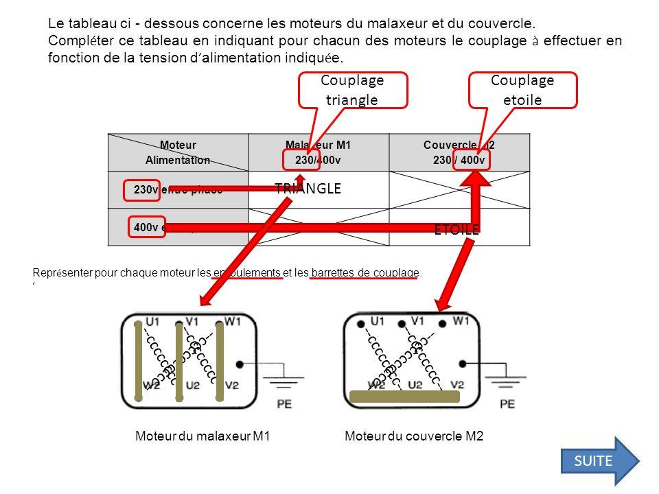 Le tableau ci - dessous concerne les moteurs du malaxeur et du couvercle. Compl é ter ce tableau en indiquant pour chacun des moteurs le couplage à ef