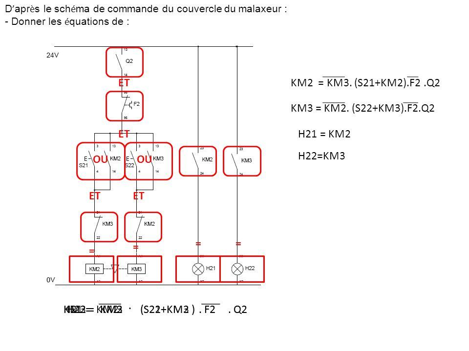 D apr è s le sch é ma de commande du couvercle du malaxeur : - Donner les é quations de : KM2 =KM3 ET OU ET. (S21+KM2 ). F2. Q2 = KM2 = KM3. (S21+KM2)