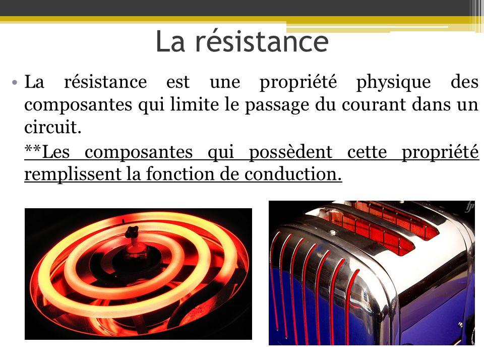 La résistance La résistance est une propriété physique des composantes qui limite le passage du courant dans un circuit. **Les composantes qui possède