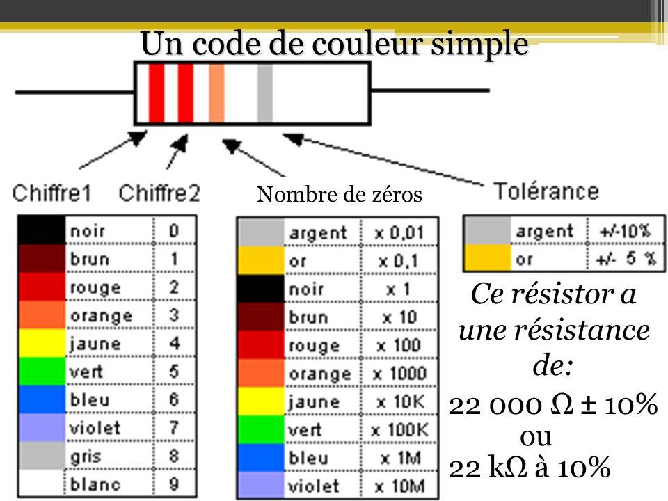 Un code de couleur simple Nombre de zéros Ce résistor a une résistance de: 22 000 Ω ± 10% 22 kΩ à 10% ou
