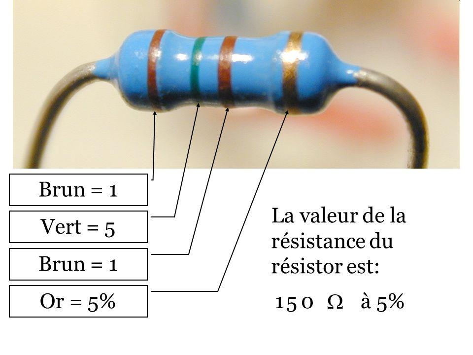 Brun = 1 Vert = 5 La valeur de la résistance du résistor est: 15 Brun = 1 0 à 5% Or = 5%