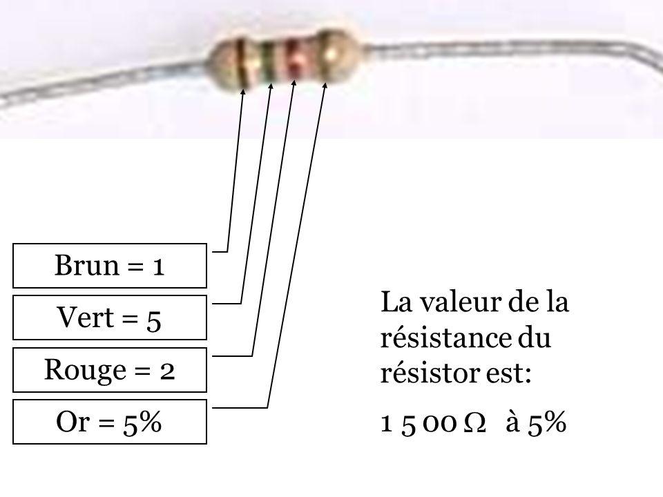 Brun = 1 Vert = 5 La valeur de la résistance du résistor est: 15 Rouge = 2 00 à 5% Or = 5%