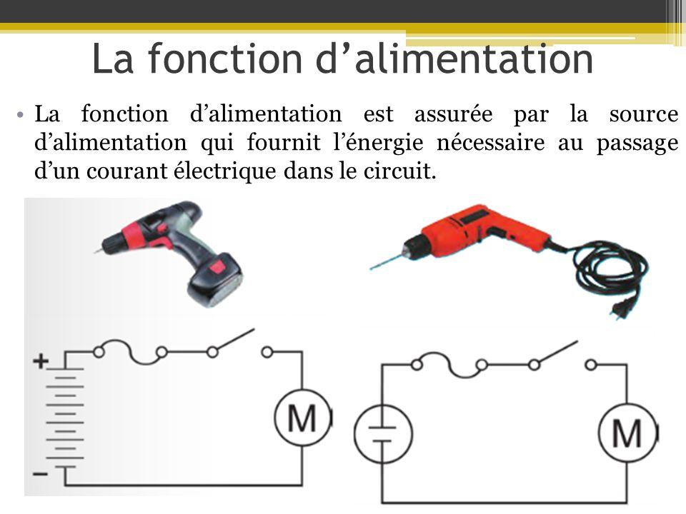 La fonction dalimentation La fonction dalimentation est assurée par la source dalimentation qui fournit lénergie nécessaire au passage dun courant éle