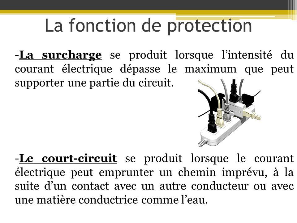 La fonction de protection -La surcharge se produit lorsque lintensité du courant électrique dépasse le maximum que peut supporter une partie du circui