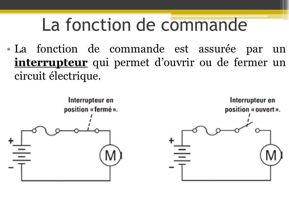 La fonction de commande La fonction de commande est assurée par un interrupteur qui permet douvrir ou de fermer un circuit électrique.