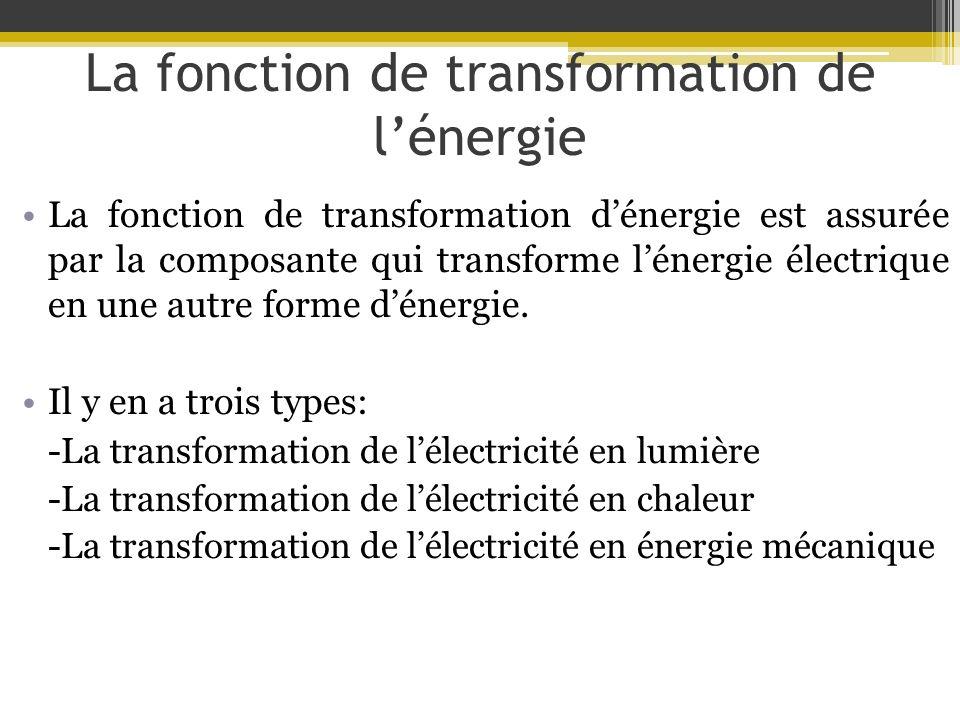 La fonction de transformation de lénergie La fonction de transformation dénergie est assurée par la composante qui transforme lénergie électrique en u
