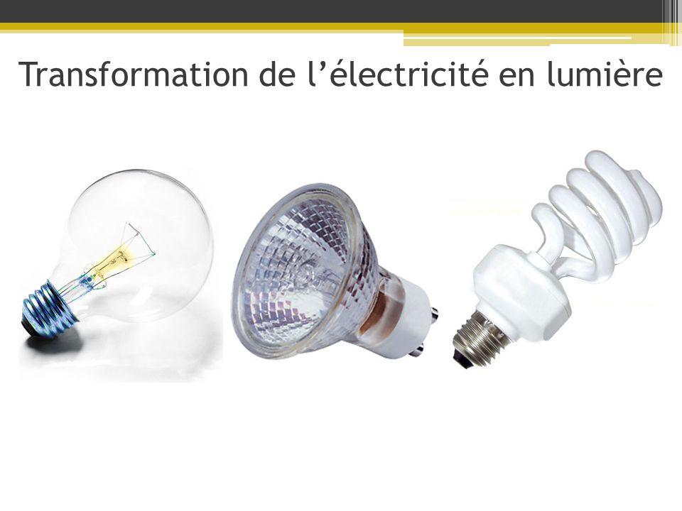 Transformation de lélectricité en lumière