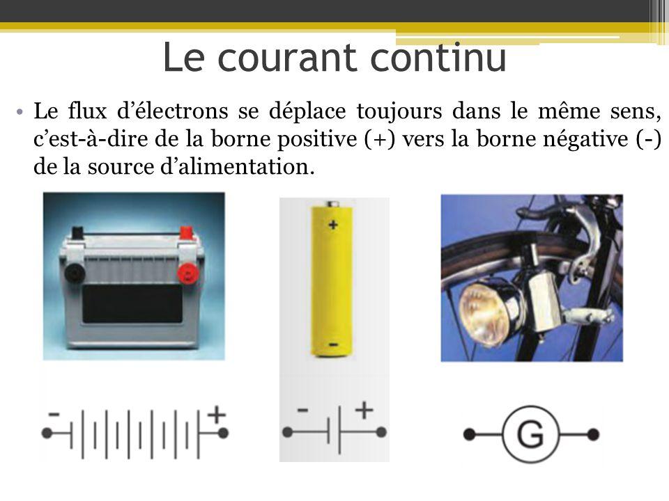 Le courant continu Le flux délectrons se déplace toujours dans le même sens, cest-à-dire de la borne positive (+) vers la borne négative (-) de la sou
