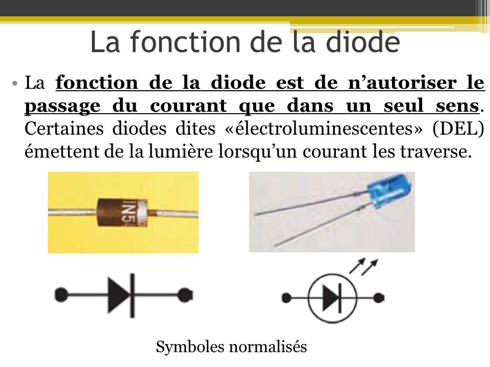 La fonction de la diode La fonction de la diode est de nautoriser le passage du courant que dans un seul sens. Certaines diodes dites «électroluminesc