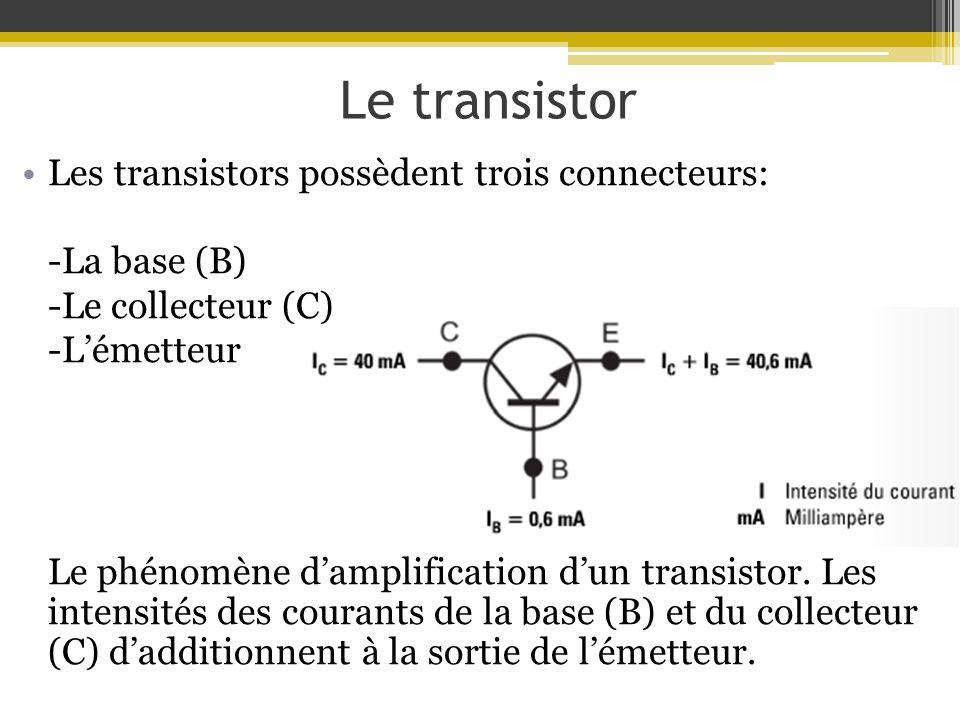 Le transistor Les transistors possèdent trois connecteurs: -La base (B) -Le collecteur (C) -Lémetteur Le phénomène damplification dun transistor. Les