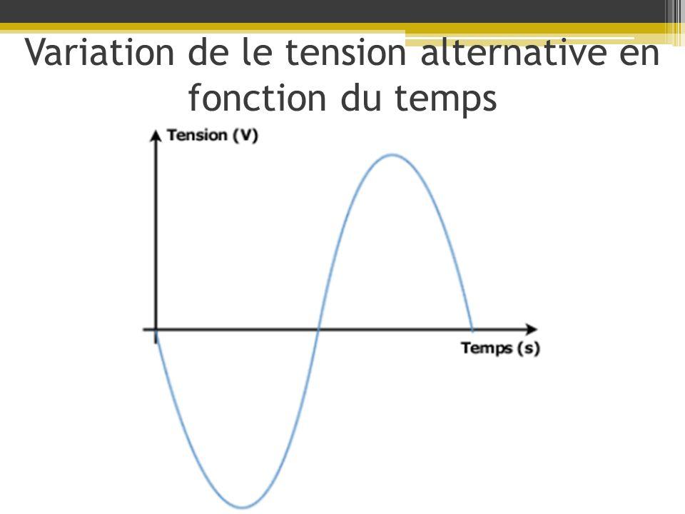 La fonction du condensateur Le condensateur assure la fonction de réserve temporaire dénergie électrique.