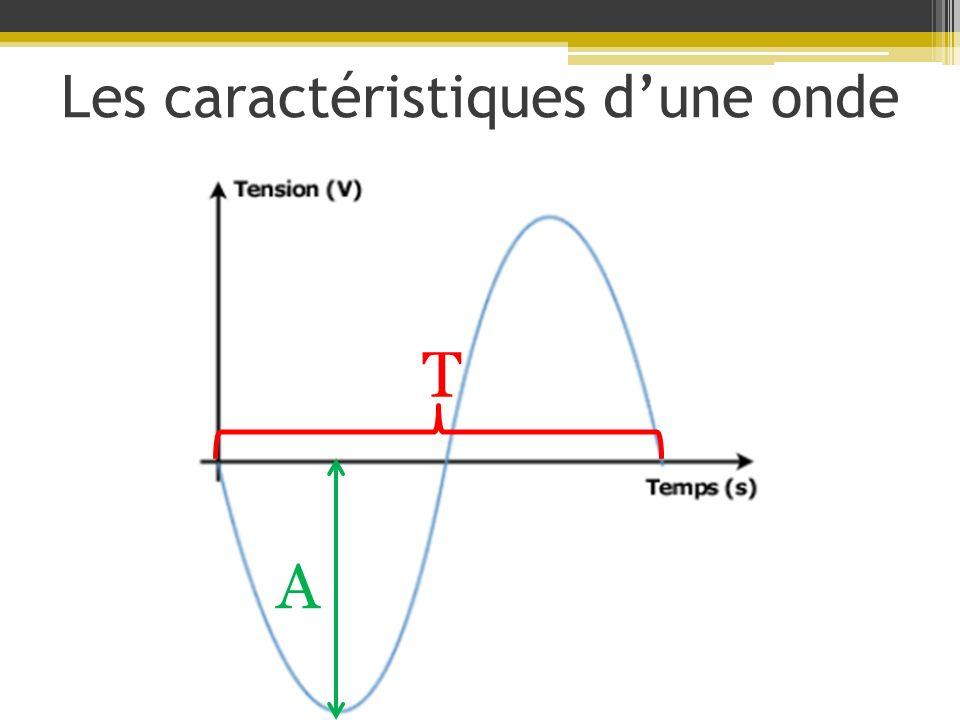 La fonction de la diode La fonction de la diode est de nautoriser le passage du courant que dans un seul sens.