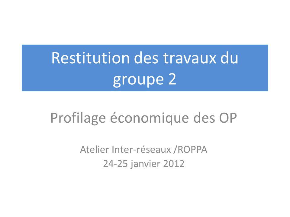 Restitution des travaux du groupe 2 Profilage économique des OP Atelier Inter-réseaux /ROPPA 24-25 janvier 2012
