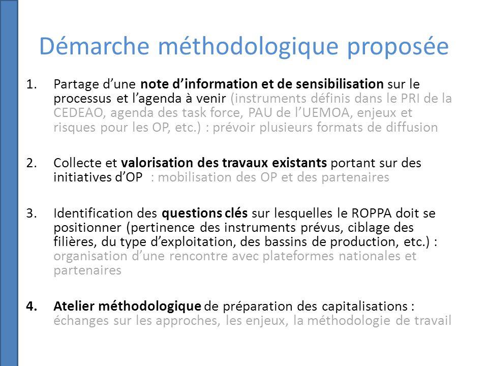 Démarche méthodologique proposée 1.Partage dune note dinformation et de sensibilisation sur le processus et lagenda à venir (instruments définis dans le PRI de la CEDEAO, agenda des task force, PAU de lUEMOA, enjeux et risques pour les OP, etc.) : prévoir plusieurs formats de diffusion 2.Collecte et valorisation des travaux existants portant sur des initiatives dOP : mobilisation des OP et des partenaires 3.Identification des questions clés sur lesquelles le ROPPA doit se positionner (pertinence des instruments prévus, ciblage des filières, du type dexploitation, des bassins de production, etc.) : organisation dune rencontre avec plateformes nationales et partenaires 4.Atelier méthodologique de préparation des capitalisations : échanges sur les approches, les enjeux, la méthodologie de travail