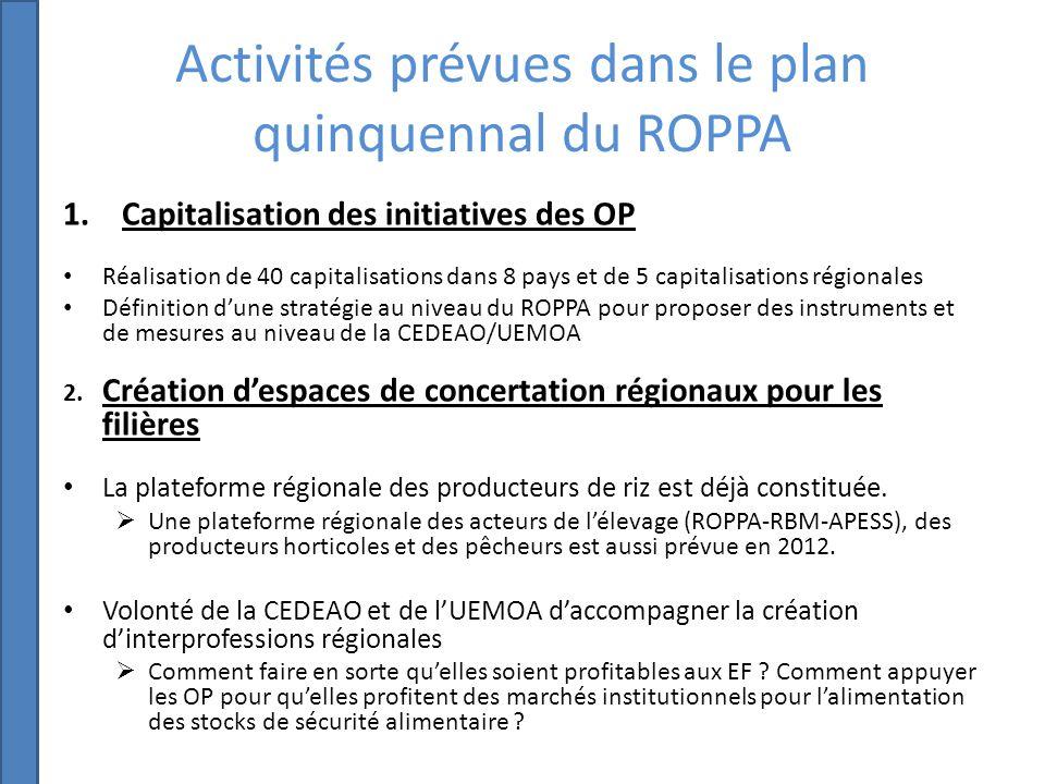 Activités prévues dans le plan quinquennal du ROPPA 1.Capitalisation des initiatives des OP Réalisation de 40 capitalisations dans 8 pays et de 5 capitalisations régionales Définition dune stratégie au niveau du ROPPA pour proposer des instruments et de mesures au niveau de la CEDEAO/UEMOA 2.