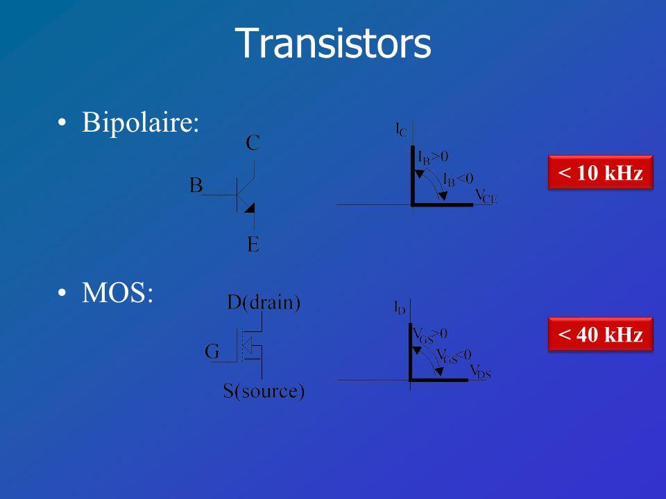 Transistors Bipolaire: MOS: < 10 kHz < 40 kHz