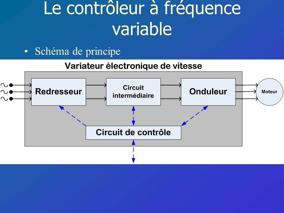Le contrôleur à fréquence variable Schéma de principe