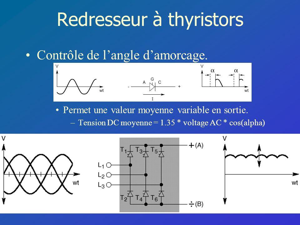 Redresseur à thyristors Contrôle de langle damorcage. Permet une valeur moyenne variable en sortie. –Tension DC moyenne = 1.35 * voltage AC * cos(alph