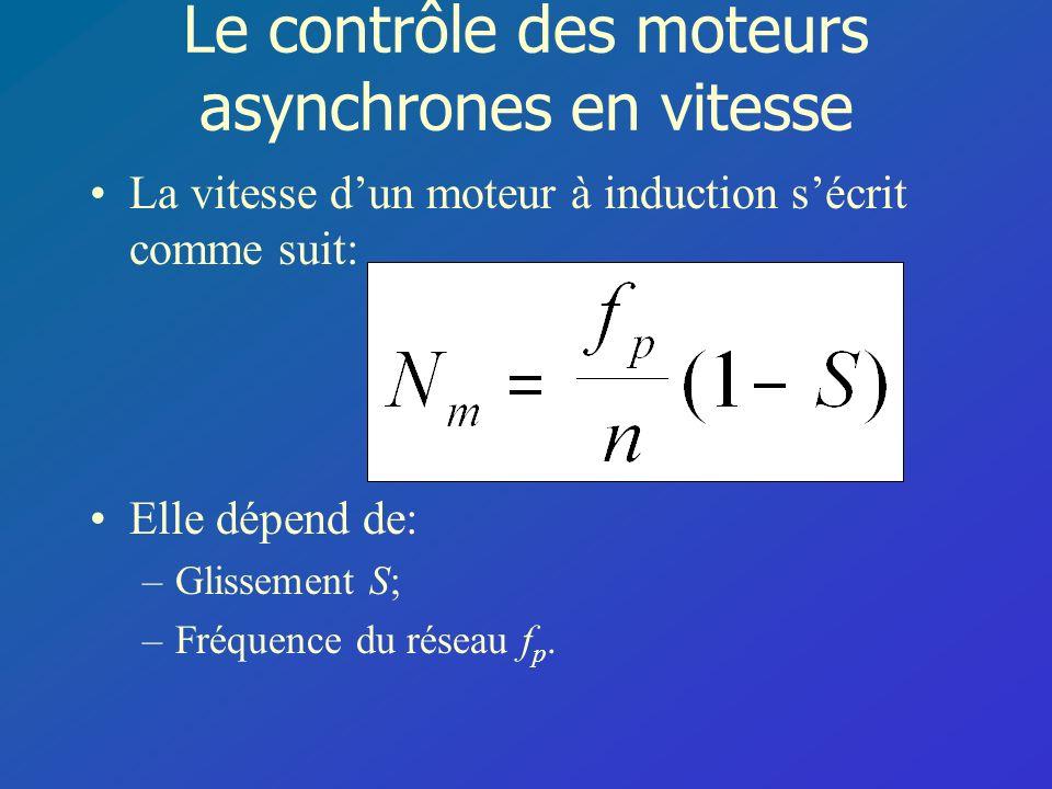 Le contrôle des moteurs asynchrones en vitesse La vitesse dun moteur à induction sécrit comme suit: Elle dépend de: –Glissement S; –Fréquence du résea