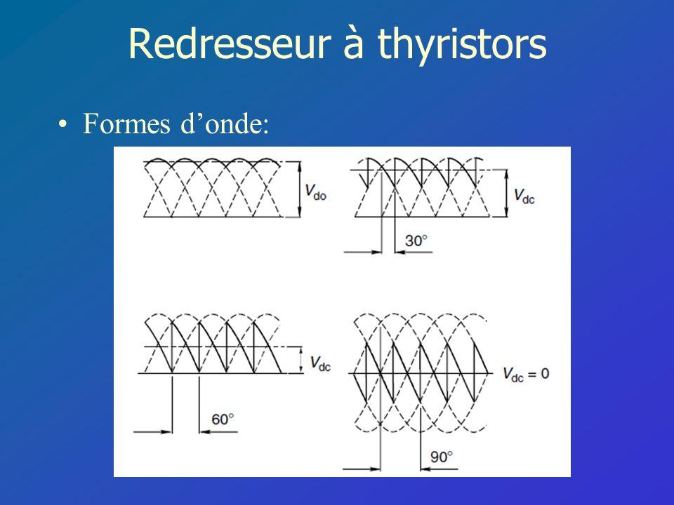 Redresseur à thyristors Formes donde: