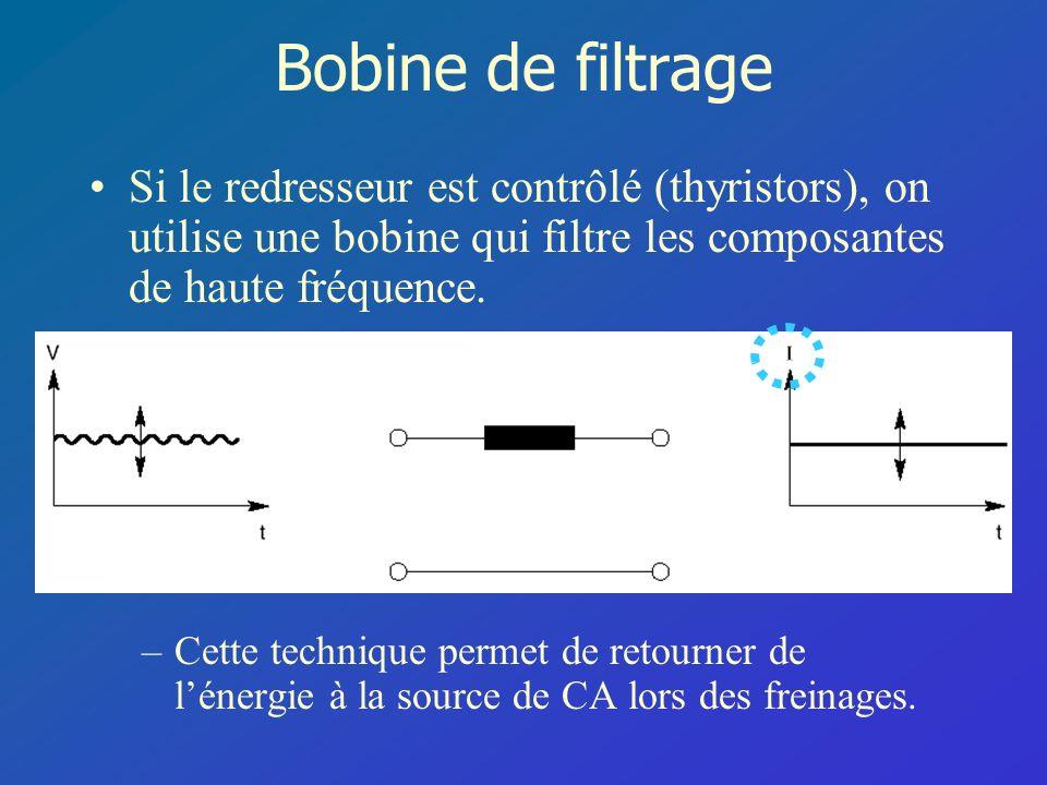 Bobine de filtrage Si le redresseur est contrôlé (thyristors), on utilise une bobine qui filtre les composantes de haute fréquence. –Cette technique p