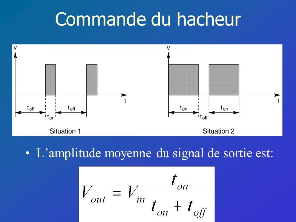 Commande du hacheur Lamplitude moyenne du signal de sortie est: