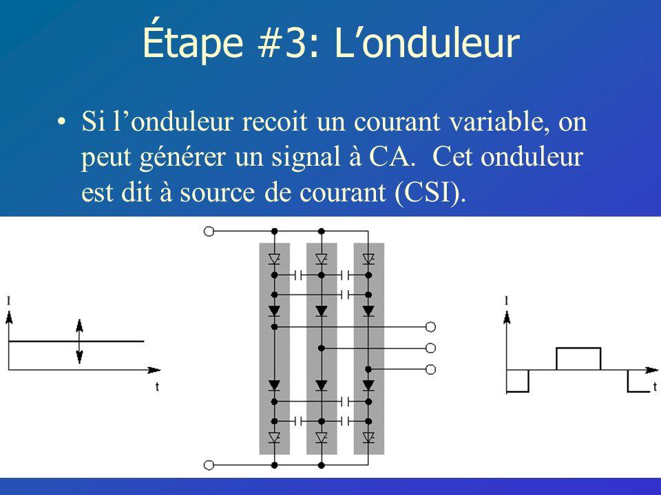 Étape #3: Londuleur Si londuleur recoit un courant variable, on peut générer un signal à CA. Cet onduleur est dit à source de courant (CSI).