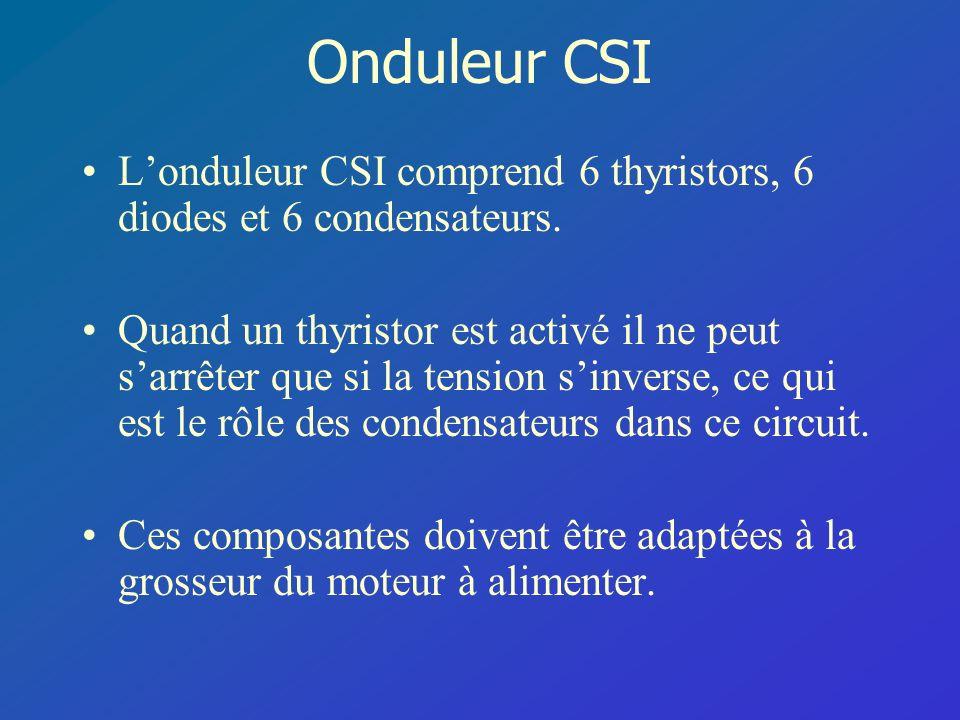 Onduleur CSI Londuleur CSI comprend 6 thyristors, 6 diodes et 6 condensateurs. Quand un thyristor est activé il ne peut sarrêter que si la tension sin