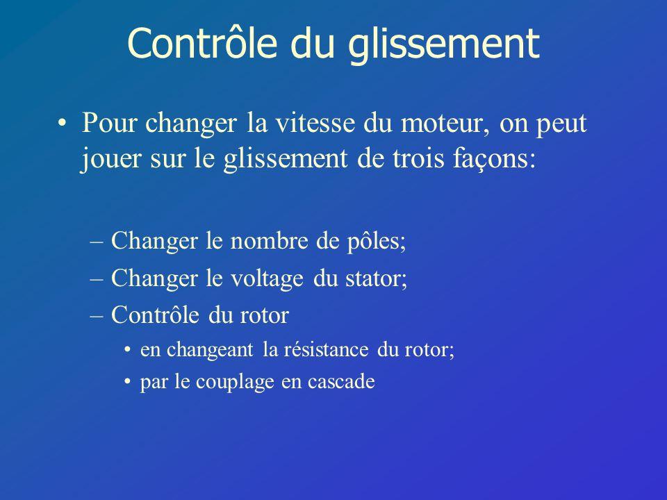 Contrôle du glissement Pour changer la vitesse du moteur, on peut jouer sur le glissement de trois façons: –Changer le nombre de pôles; –Changer le vo