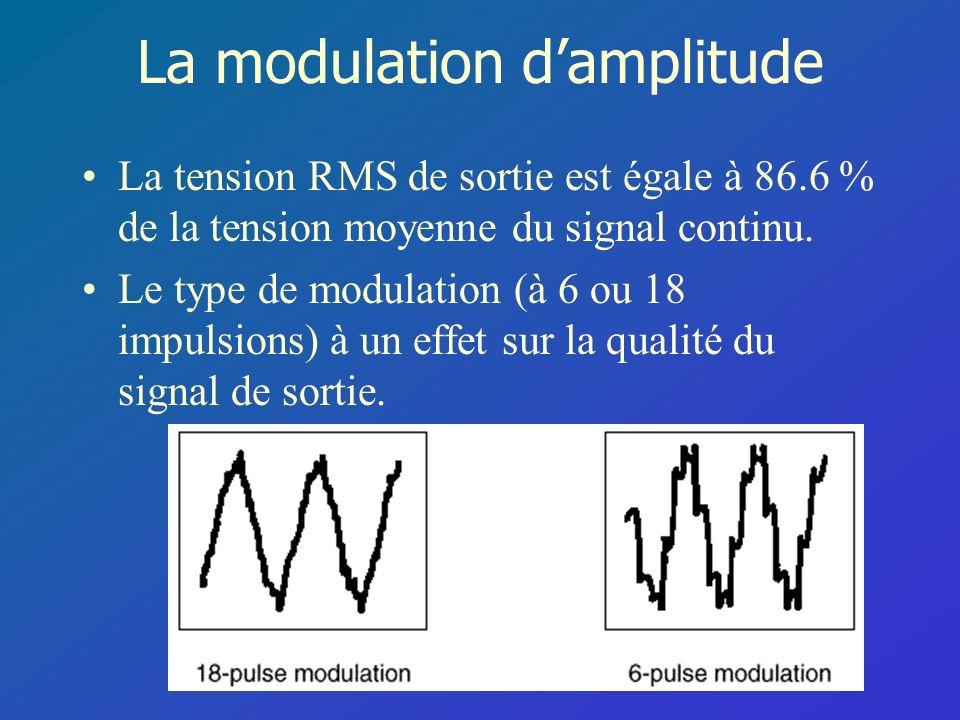 La modulation damplitude La tension RMS de sortie est égale à 86.6 % de la tension moyenne du signal continu. Le type de modulation (à 6 ou 18 impulsi