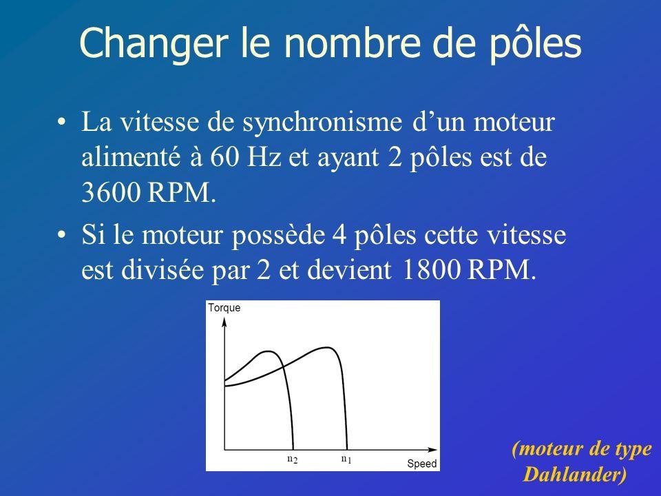 Changer le nombre de pôles La vitesse de synchronisme dun moteur alimenté à 60 Hz et ayant 2 pôles est de 3600 RPM. Si le moteur possède 4 pôles cette