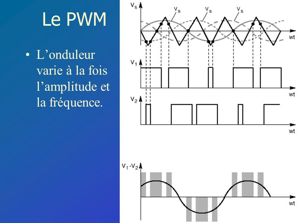 Le PWM Londuleur varie à la fois lamplitude et la fréquence.