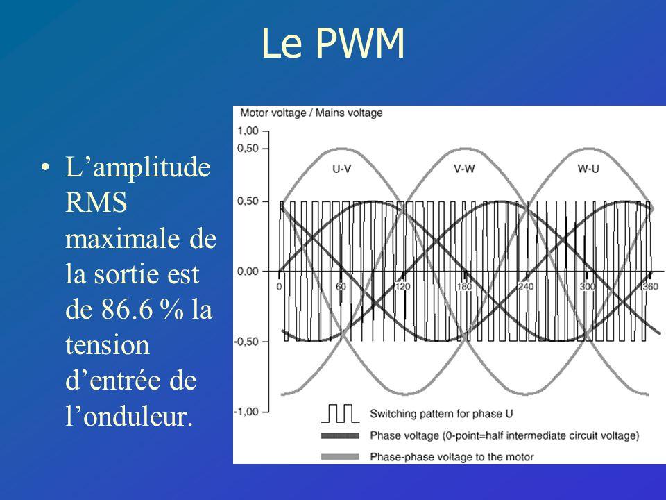 Le PWM Lamplitude RMS maximale de la sortie est de 86.6 % la tension dentrée de londuleur.