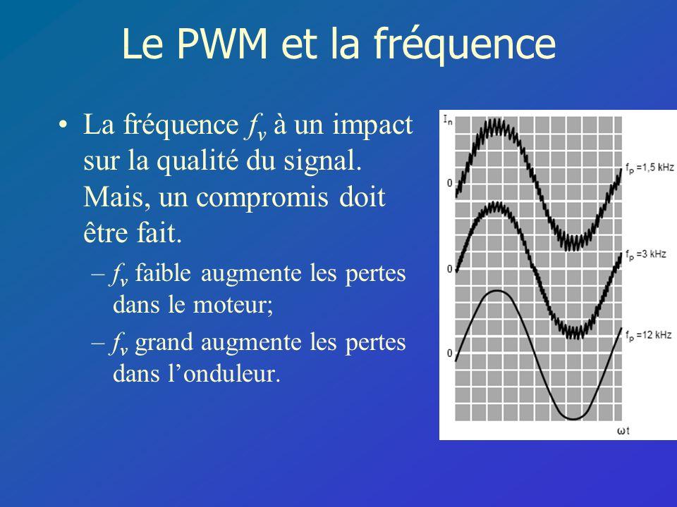 Le PWM et la fréquence La fréquence f v à un impact sur la qualité du signal. Mais, un compromis doit être fait. –f v faible augmente les pertes dans