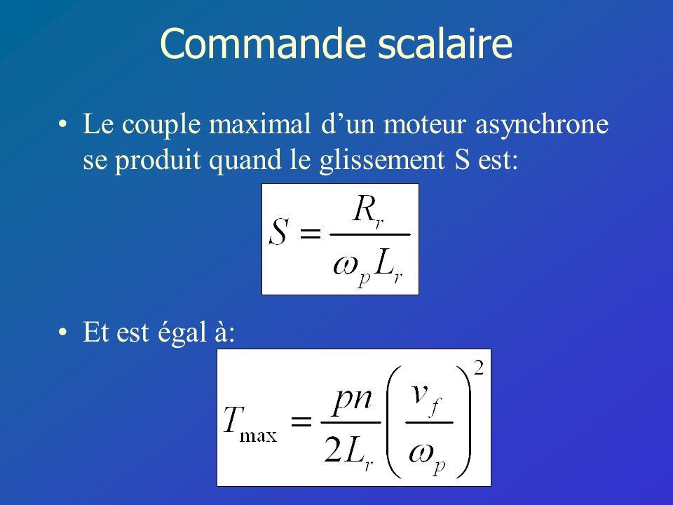 Commande scalaire Le couple maximal dun moteur asynchrone se produit quand le glissement S est: Et est égal à: