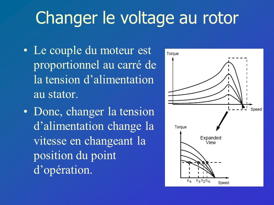 Changer le voltage au rotor Le couple du moteur est proportionnel au carré de la tension dalimentation au stator. Donc, changer la tension dalimentati