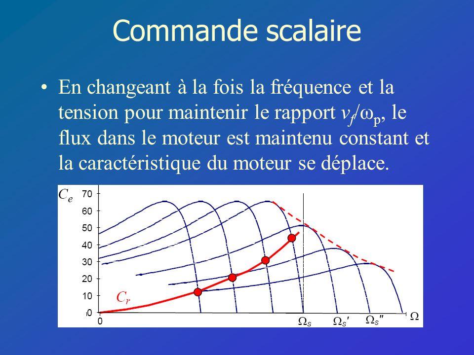 Commande scalaire En changeant à la fois la fréquence et la tension pour maintenir le rapport v f /ω p, le flux dans le moteur est maintenu constant e