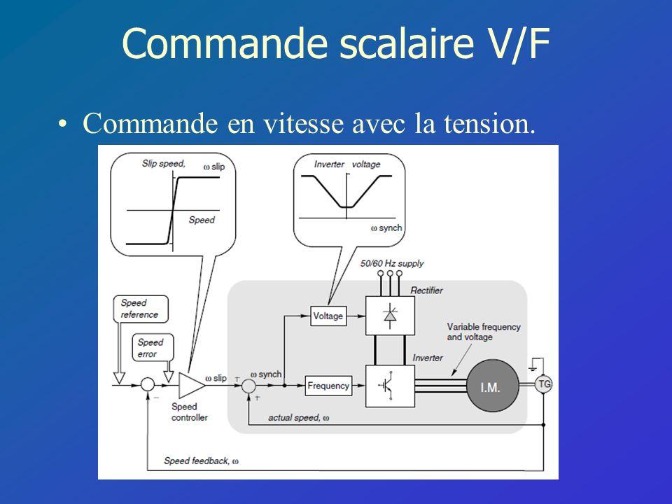 Commande scalaire V/F Commande en vitesse avec la tension.