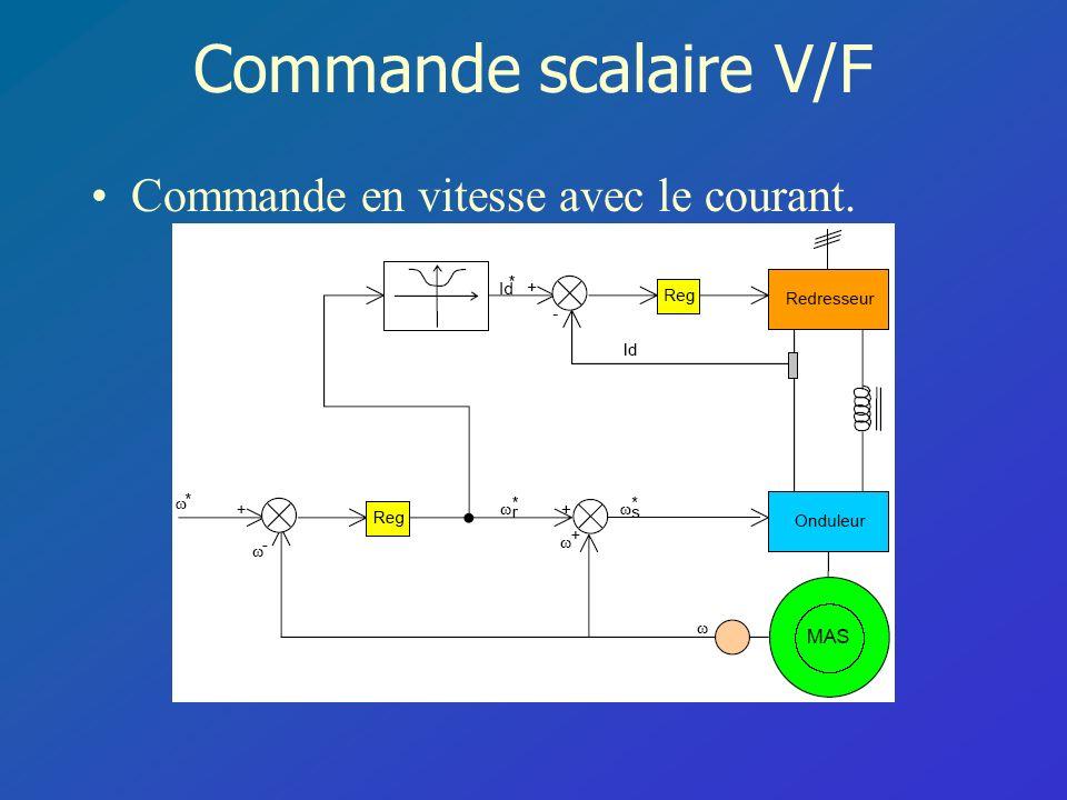 Commande scalaire V/F Commande en vitesse avec le courant.