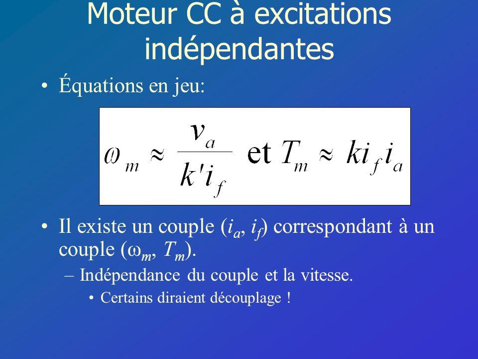 Moteur CC à excitations indépendantes Équations en jeu: Il existe un couple (i a, i f ) correspondant à un couple (ω m, T m ). –Indépendance du couple