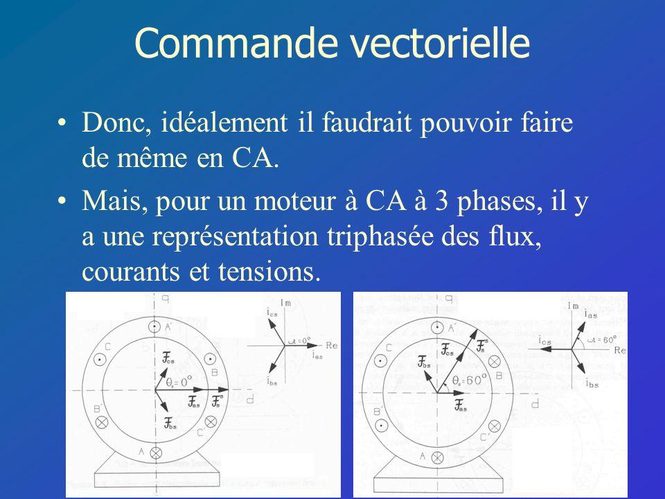 Commande vectorielle Donc, idéalement il faudrait pouvoir faire de même en CA. Mais, pour un moteur à CA à 3 phases, il y a une représentation triphas