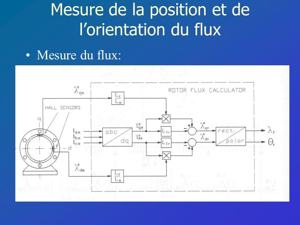Mesure de la position et de lorientation du flux Mesure du flux: