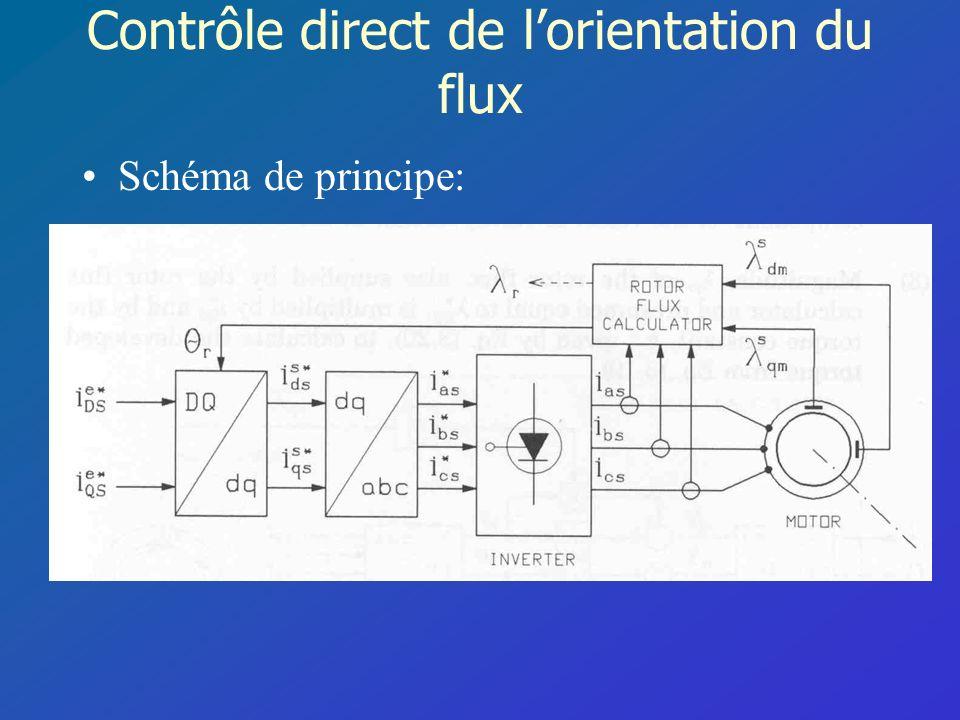 Contrôle direct de lorientation du flux Schéma de principe: