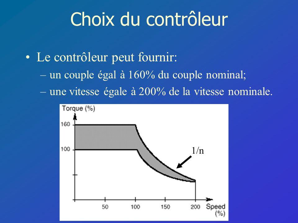 Choix du contrôleur Le contrôleur peut fournir: –un couple égal à 160% du couple nominal; –une vitesse égale à 200% de la vitesse nominale. 1/n