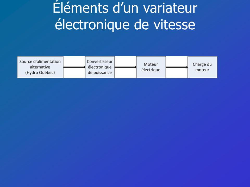 Éléments dun variateur électronique de vitesse