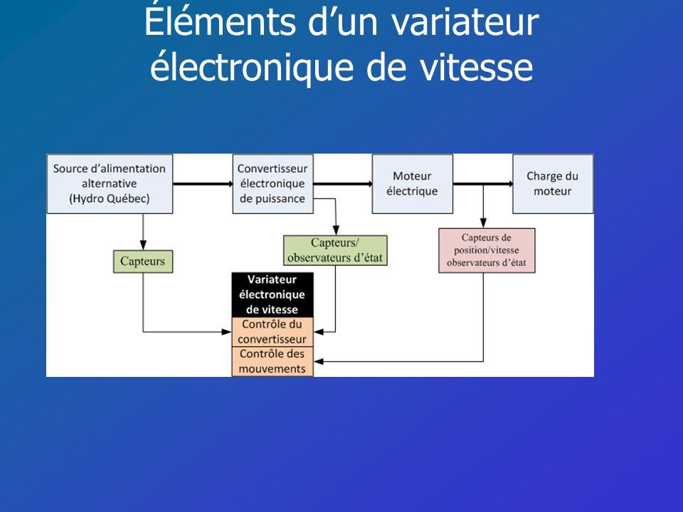 La modulation de largeur dimpulsion (PWM) Anciennement: méthode analogique.